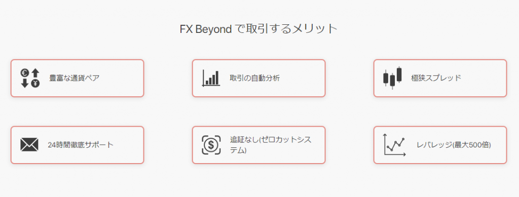 FXBeyondのメリット