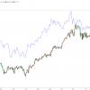 20210702日足の原油価格